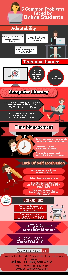 time management and the adult learner essay Successful study strategies for non-traditional adult learners proven time management skills are critical for an adult learner who is also.